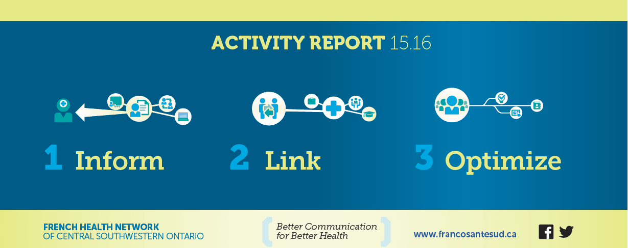 Capture activity report 2015-2016