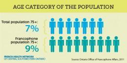 RFSSO_infographics_eng-01-01