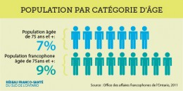 RFSSO_infographiques_francais-01