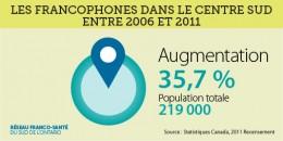 RFSSO_infographiques_francais-02